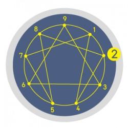 קווי התנועה של טיפוס שתיים מובילים לטיפוסי ארבע ושמונה